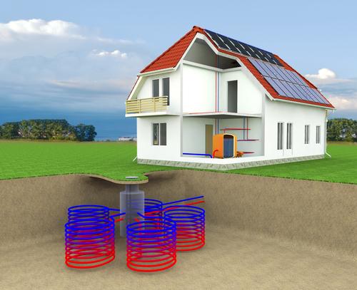 warmtepompen zijn de toekomst